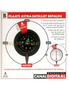 Canal Digitaal kompas