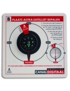 Kompas CanalDigitaal