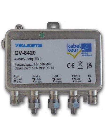 Teleste OV-8420 4weg versterker 0,5/2/4/8dB KabelK