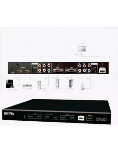 HDMI Converter CS20 MaxTrack - versie 1.3b